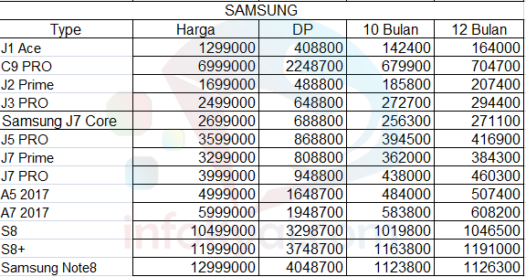 Daftar Harga HP Samsung Galaxy Terbaru 2018 di Lampung