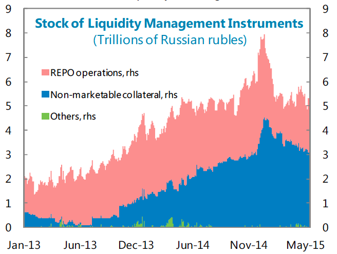 development of liquidity management instruments Managing liquidity risk in a volatile market — and improving returns insights from ey global liquidity risk management survey 2016 for insurers management of liquidity reserves or buffers unlike liabilities, the hedging instruments introduce liquidity risk because collateral must be posted to.