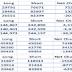 خداع الأسواق تكشفه بيانات مراكز المتداولين على اليورو والإسترلينى والأسترالي وحتى الين .. لا تنخدع بالتراجعات الحالية