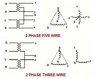 2 Phase 5 Wire Diagram - Wiring Diagram NL