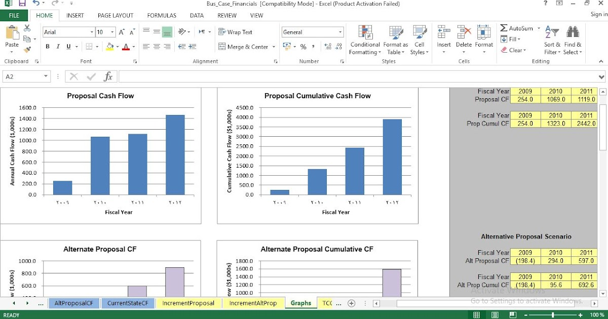 Business case financial analysis excel template engineering management accmission