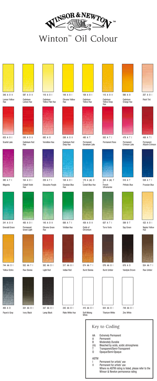 Tabella composizione colori for Tabella per mescolare i colori