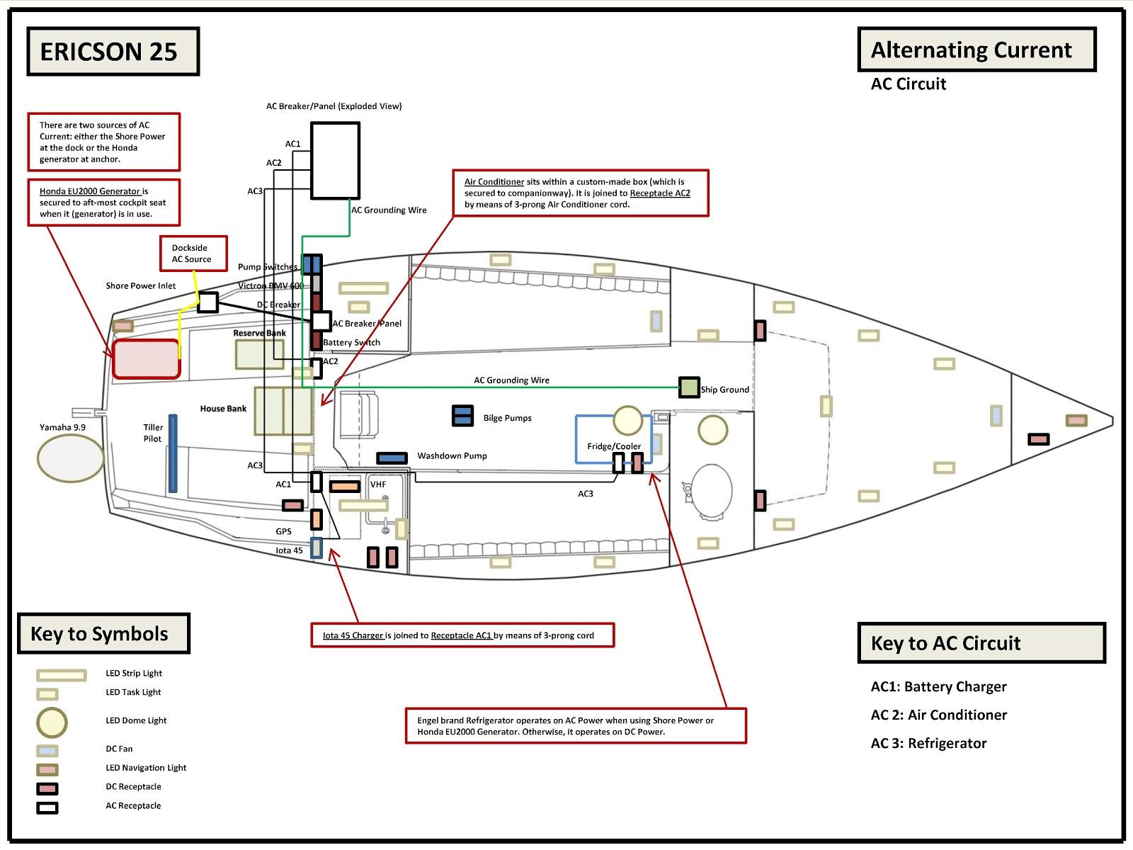 Ericson 25, Oystercatcher: Electrical Diagram, New, AC Circuit