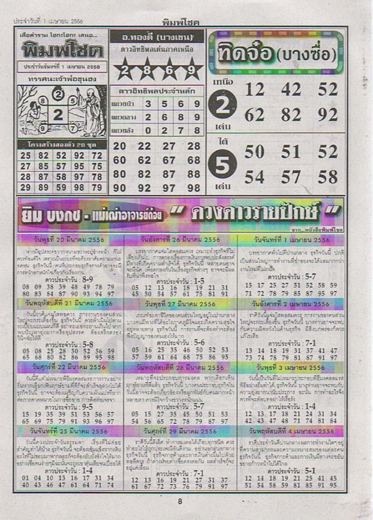 Search results for thailand lottery jan 31 2015 results