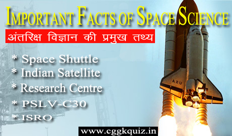 Important Facts of Space Science Gk in HIndi | Gk in Hindi