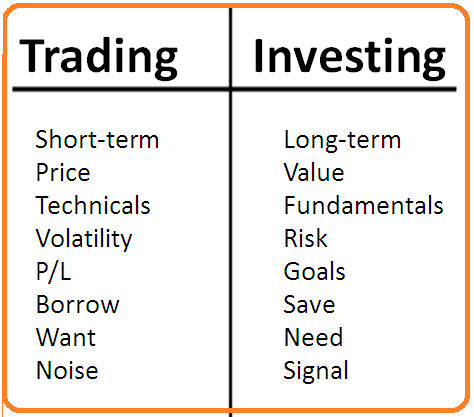 Are and investing the trading between What differences