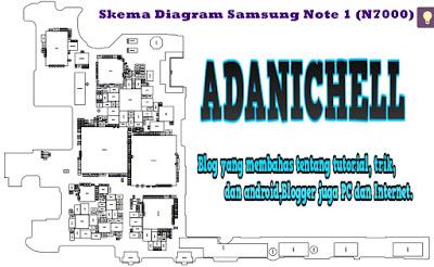 Skema Diagram Samsung Note 1 (N7000) Terlengkap