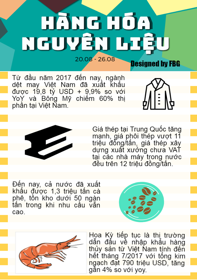 Toàn Cảnh Kinh Tế Tuần 1 - Tháng 09/2017