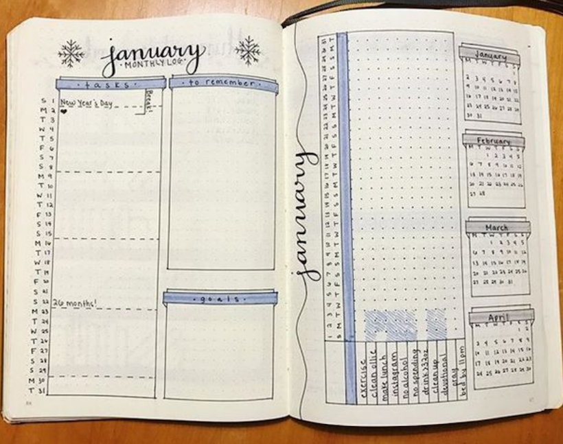 Example of Bullet Journal Monthly Spreads 2