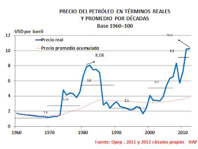 Agotamiento del petroleo yahoo dating