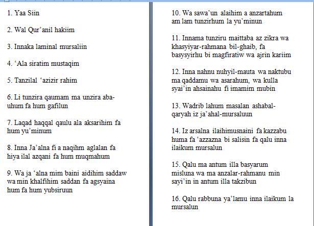 Surat Yasin Latin Ayat 1 Sampai 83 Bahasa Indonesia