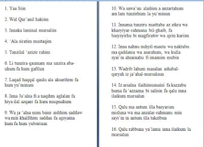 Surat Yasin Latin Ayat 1 sampai 83 Bahasa Indonesia ...