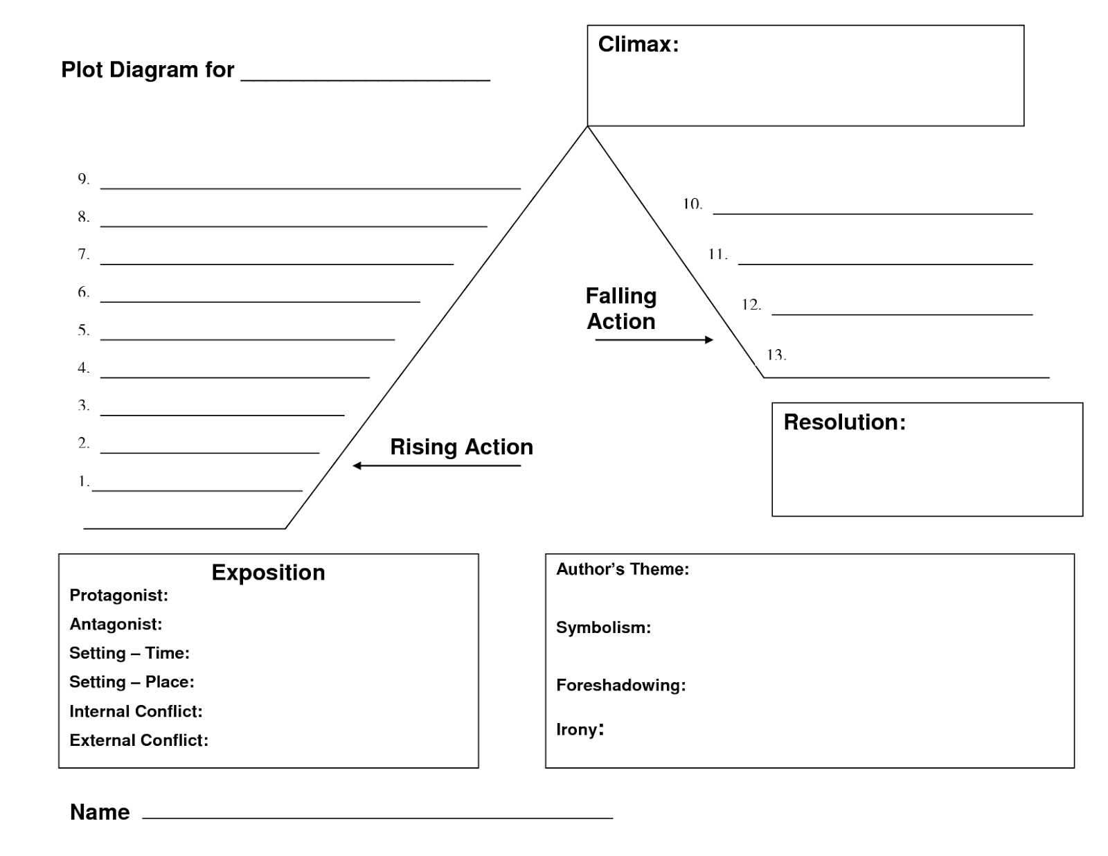 di croce st simon dec 18 novel study plot diagram prezi. Black Bedroom Furniture Sets. Home Design Ideas