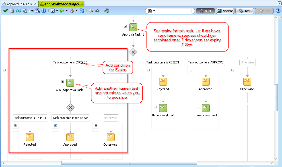 Anand's Oracle Identity Management Blog: SOA - Custom Solution for