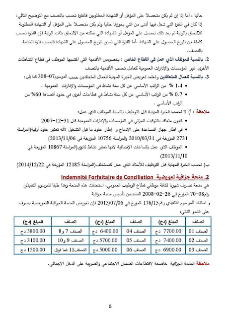 الرواتب قطاع التربية بلام ياسين 5.jpg