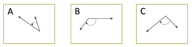 Bagian yg diarsir memperlihatkan pecahan  Soal UTS Matematika Kelas 3 SD Semester 2 ( Genap ) dan Kunci Jawaban