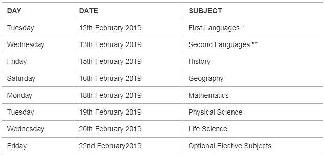 Madhyamik Exam Routine 2019