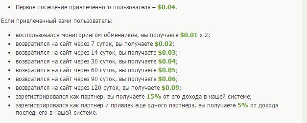 www.zarabotai.online-bestchange.ru-monitoring