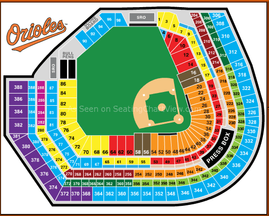 Camden Yards Seating Chart