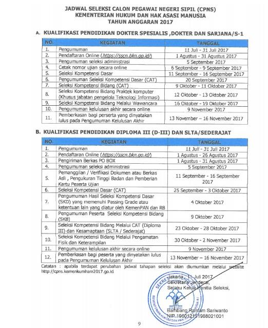 Jadwal seleksi CPNS Kementerian Hukum dan HAM Tahun 2017