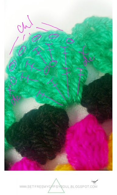 free crochet pattern quick easy edging simple beginner