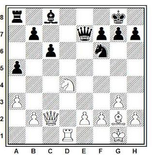 Posición de la partida Danielian - Borisov (Brno, 1991)