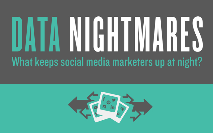 Data Nightmares: What Keeps Social Media Managers Up at Night? - #infographic