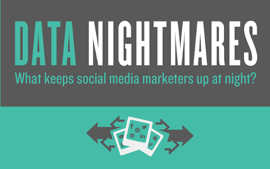 Data Nightmares: What Keeps Social Media Marketers Up at Night? - #infographic