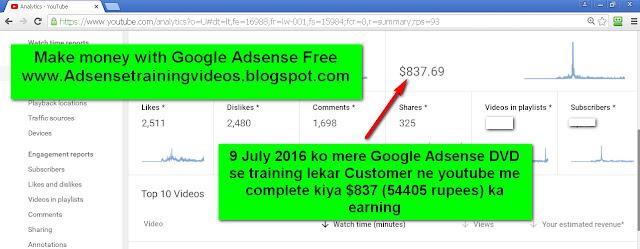 Google Adsense publisher ne Youtube se 9 July 2016 ko total 54405 rupees ka earning kiya-see screenshot