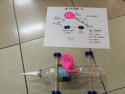 Meriah STEM untuk Pasca PT3 di SMK Tun Sharifah Rodziah