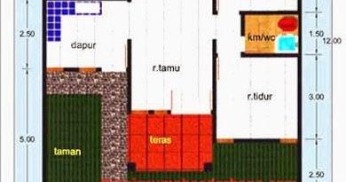 ide gambar denah rumah luas tanah 200 m2 yang modern