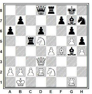 Posición de la partida de ajedrez Zuidema - Bilek (La Habana, 1968)