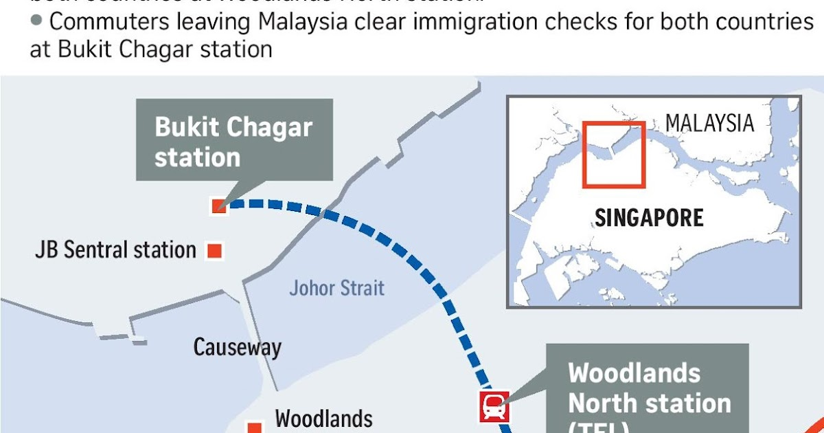 If Only Singaporeans Stopped to Think: Singapore to Johor Baru MRT ...
