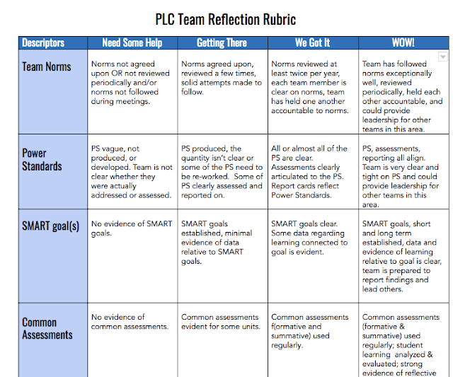 PLC Reflection