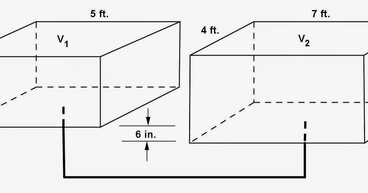 Math Principles: Rectangular Parallelepiped Problem, 15