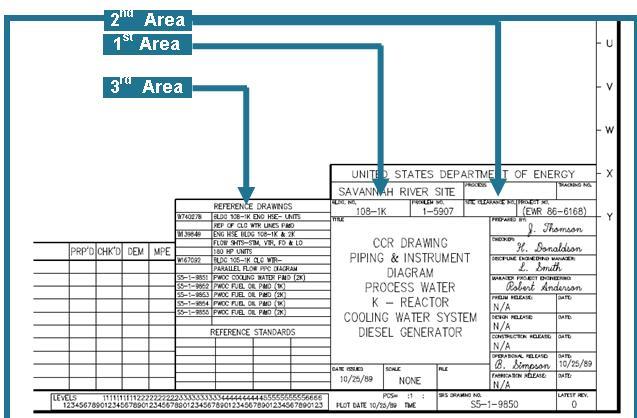 p&id process diagram, piping, symbol, abbreviation, equipment Process Flow Map process flow diagram abbreviations