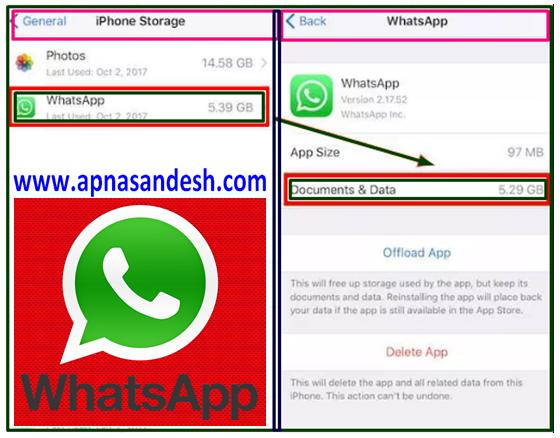 व्हाट्सएप का उपयोगी कार्य - Useful work of Whats app