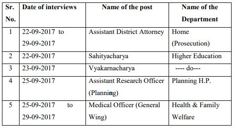 image : HPPSC Interview Schedule 2017 (September) @ JobMatters.in