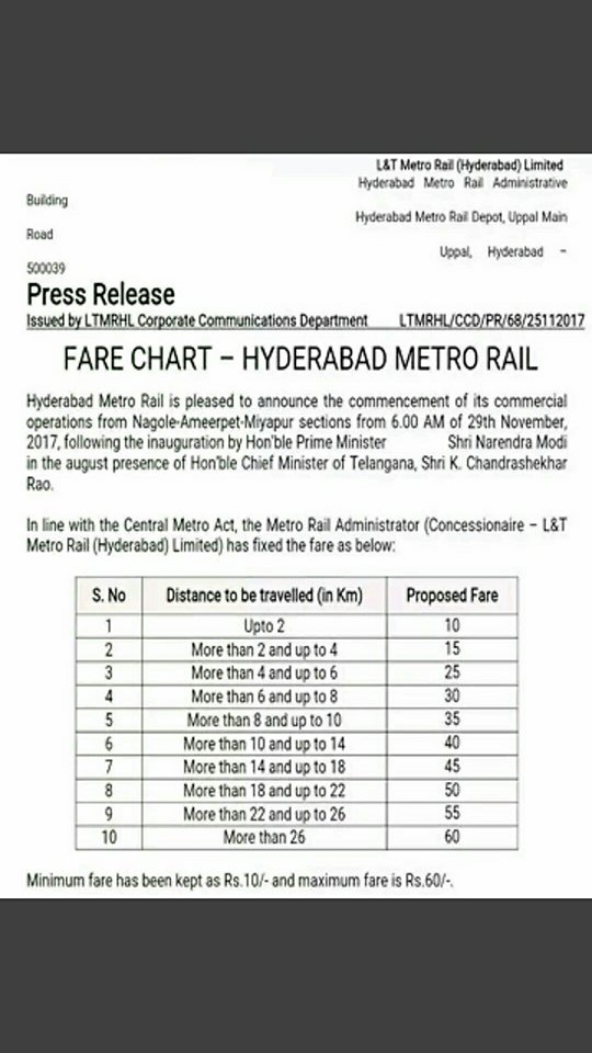The Major Cities Like Bangalore Chennai Mumbai Delhi Etc Have Metro Rail System They Also Introduced Smart Cards For Pengers