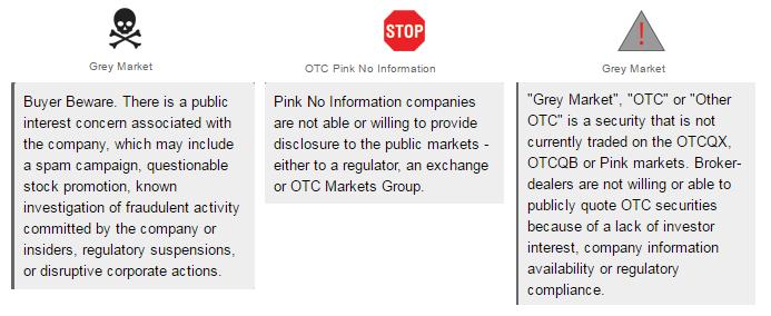 NoNameStocks: Brokerage Firms, OTC Markets, and Dark Companies