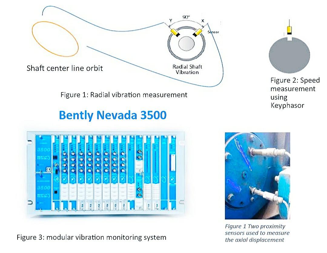 hight resolution of sensors arrangement