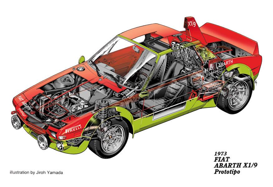Sketchbook historic cars : Le italiane del novecento ai