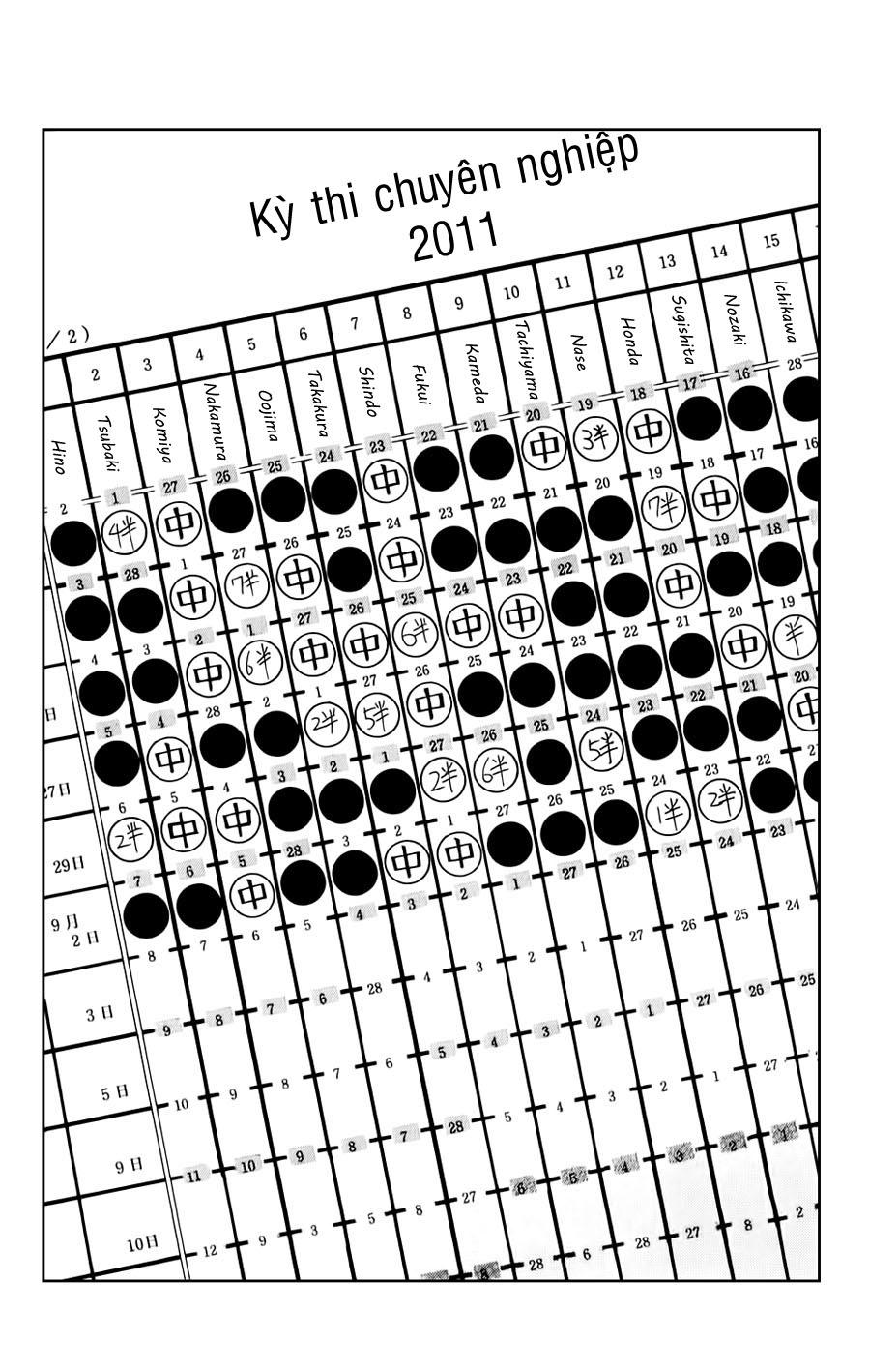 Hikaru No Go hikaru no go chap 79 trang 2