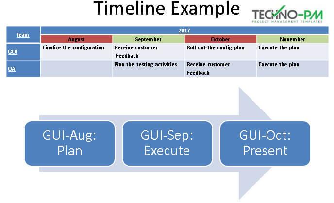 Project Timeline PPT