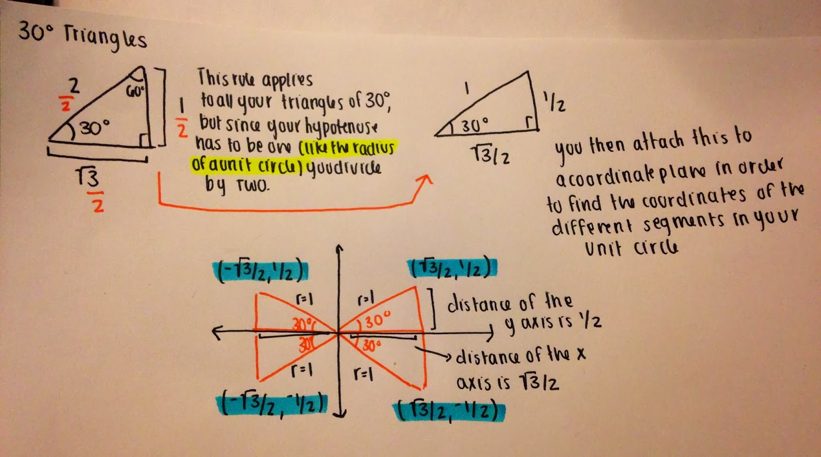 Mathysis I D 1 Unit N Concept 7 9 Unit Circle And Special Right Triangles