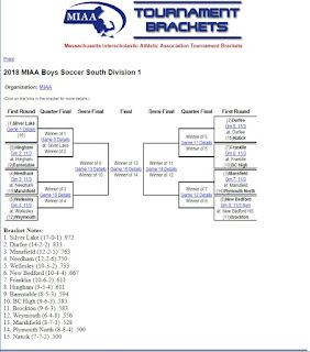 D1 - south boys soccer bracket