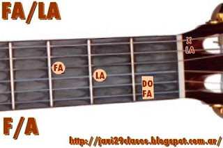 acorde guitarra chord guitar (FA con bajo en LA)