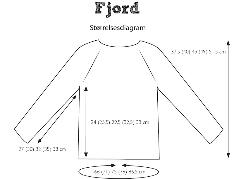 Fjord Diagram Pictures to Pin on Pinterest - PinsDaddy