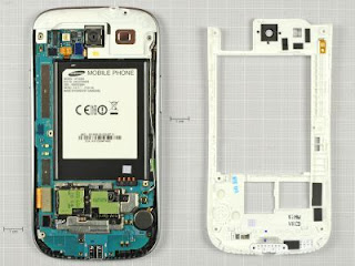 Lapisan Samsung Galaxy S III
